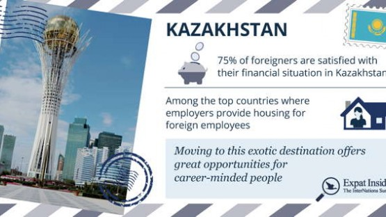 Career at a Cost in Kazakhstan