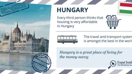 Hungary: For Love and Money