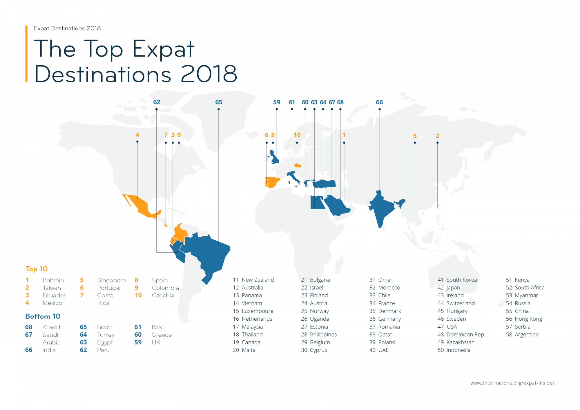 Expat Insider 2018: The Best & Worst Places for Expats