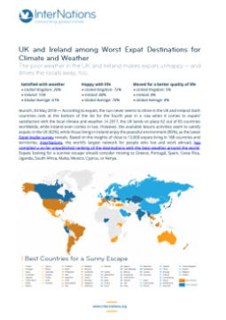 UK and Ireland: UK and Ireland among Worst Expat Destinations for Climate and Weather