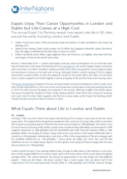 London and Dublin: Expats Enjoy Their Career Opportunities in London and Dublin but Life Comes at a High Cost
