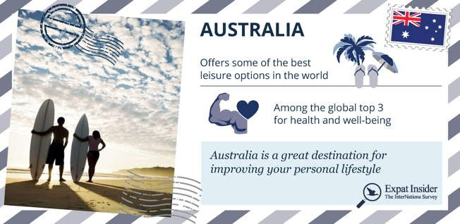 The Australian beach culture has found favor with visitors and expats alike.