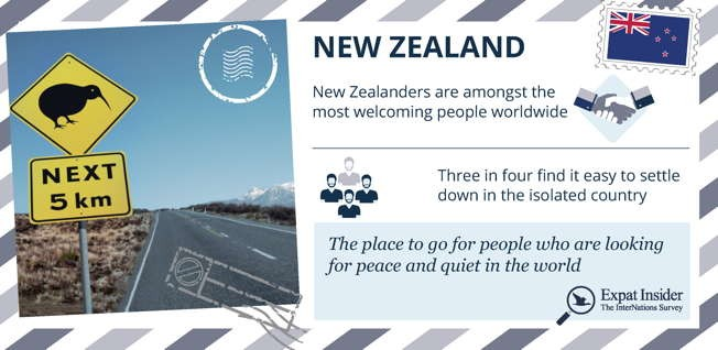"Nearly half of the expats in New Zealand are thinking of staying ""possibly forever"" – find out why!"