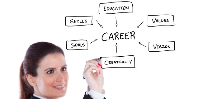 Review your occupational profile, skills, and qualifications before you start your new career in the US!